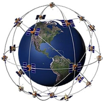 Orbit Satelit